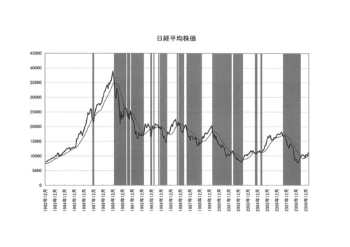 NKY_buysell_chart.jpg