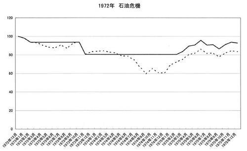 1972 oil crisis.JPG