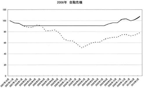 2008 financial crisis.JPG