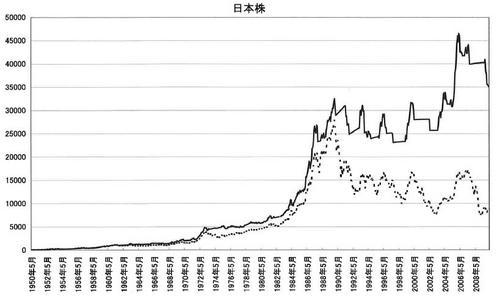 MA simulation japan equity.JPG
